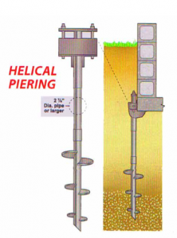 Helical Piers - Forever Foundation Repair