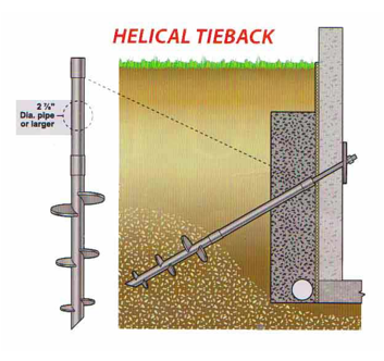 Helical Tiebacks - Forever Foundation Repair
