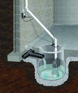 Innovative Drainage Channel & Interior Basement Waterproofing - Forever Foundation Repair in Ohio