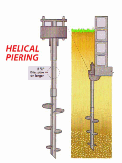 Strategically attached helical piers anchor your foundation to more stable soil
